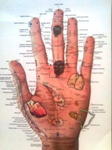titik akupuntur tangan